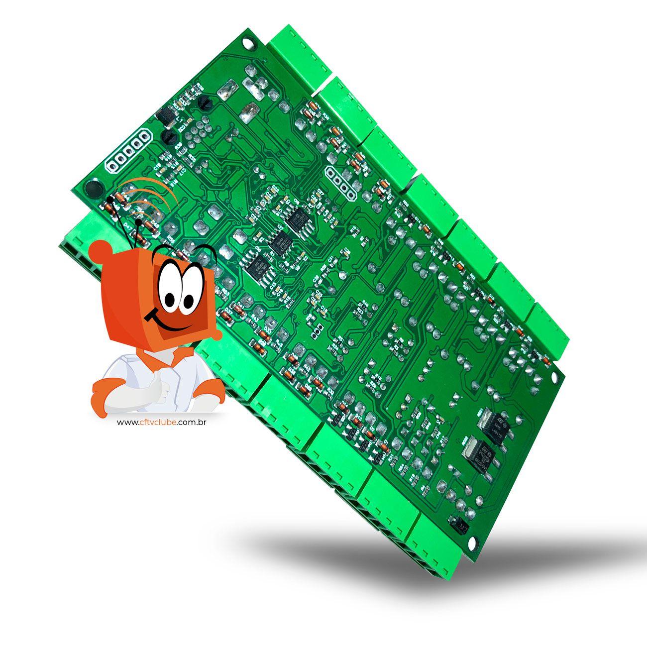 Controladora IP-Wide 4 Pontos - CX-7006 Citrox  - CFTV Clube | Brasil