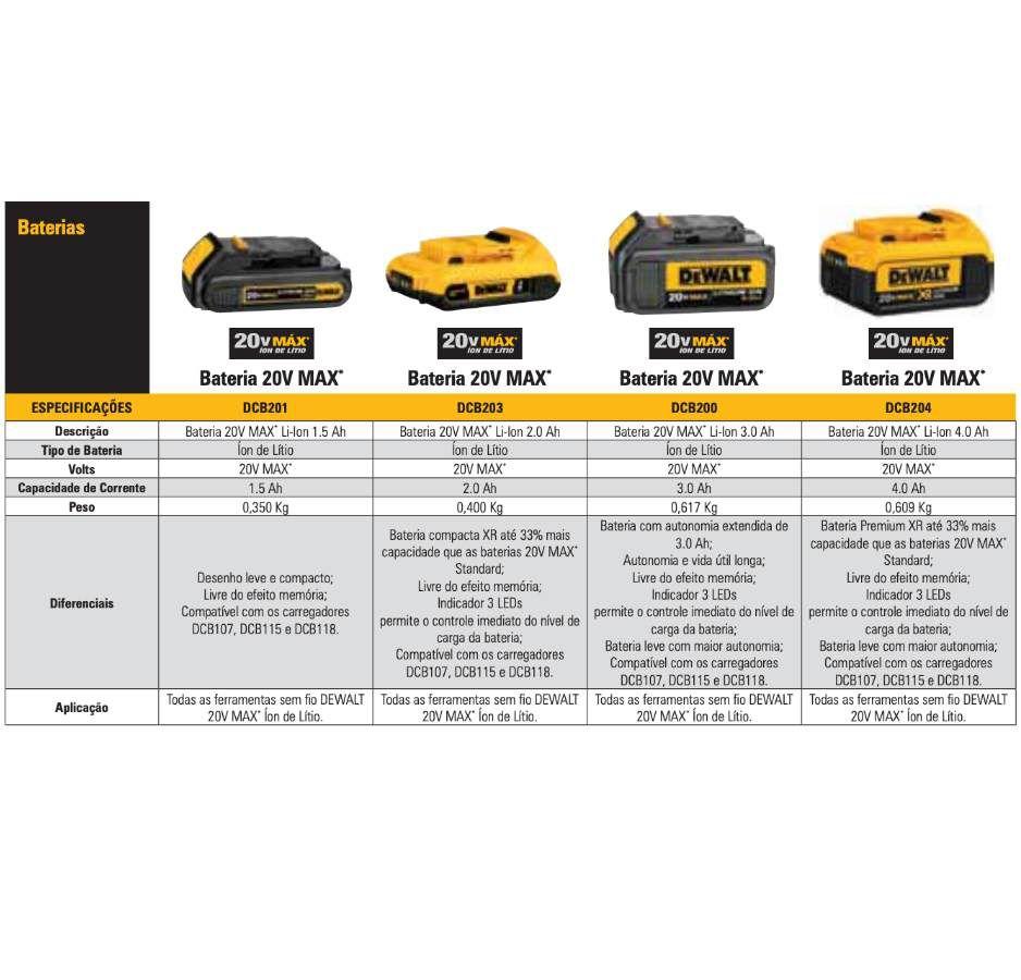 Kit Carregador DCB107 Bivolt + 1 Bateria DCB204 20v 4 Ah Dewalt Litio