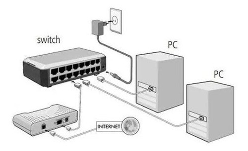 Switch Intelbras Sf 1600 Q+ 16 Portas Fast Poe Passivo Preto
