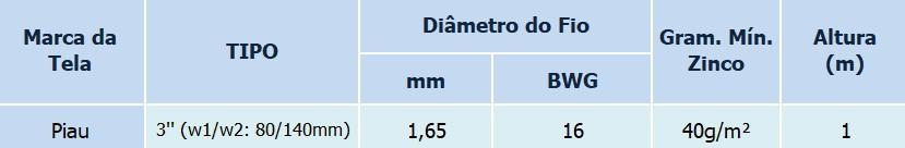 Tela Mangueirão 3 16x1,00x50m Piau Morlan