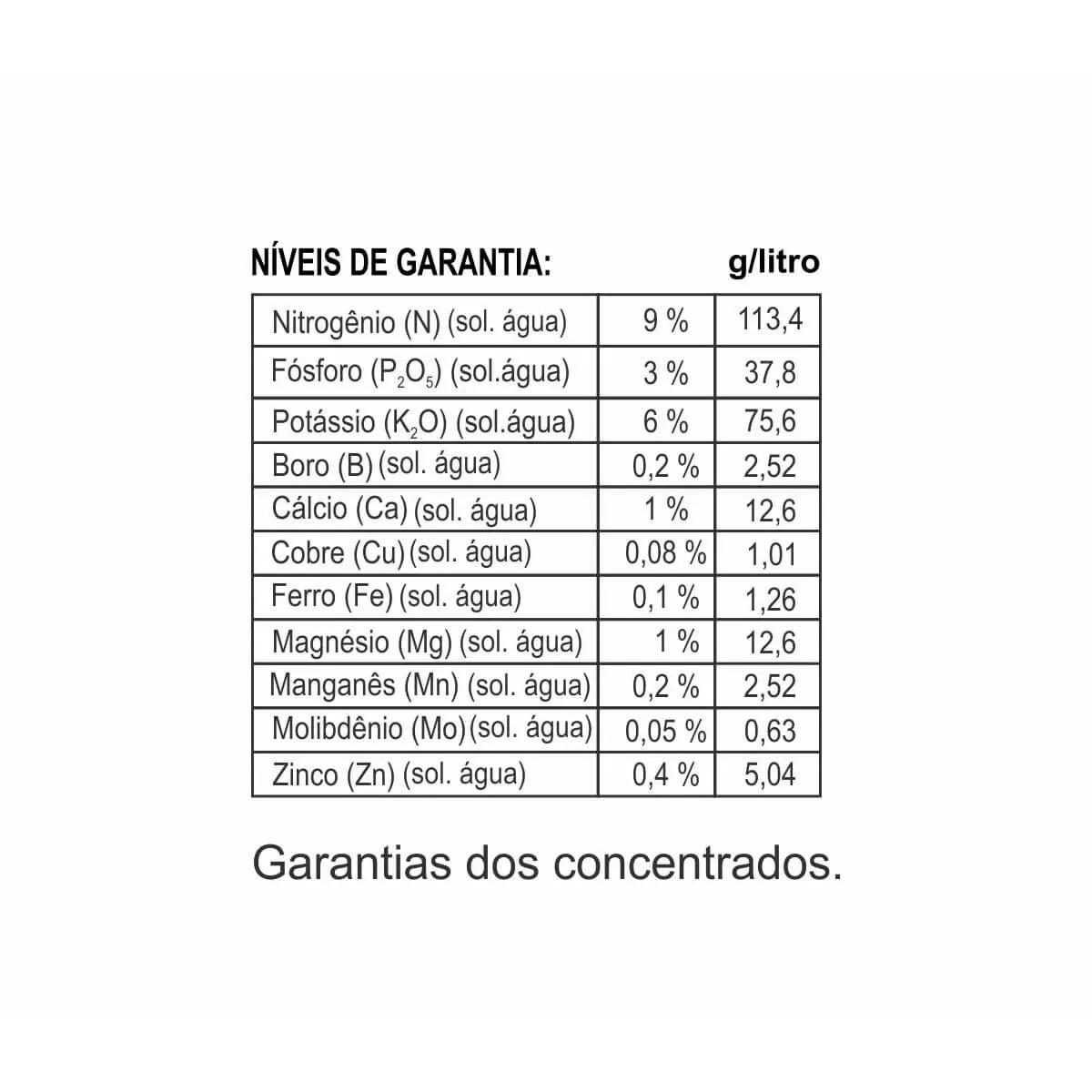 Fertilizante Forth Hortaliças 60ml  - Vasos Raiz Loja Oficial