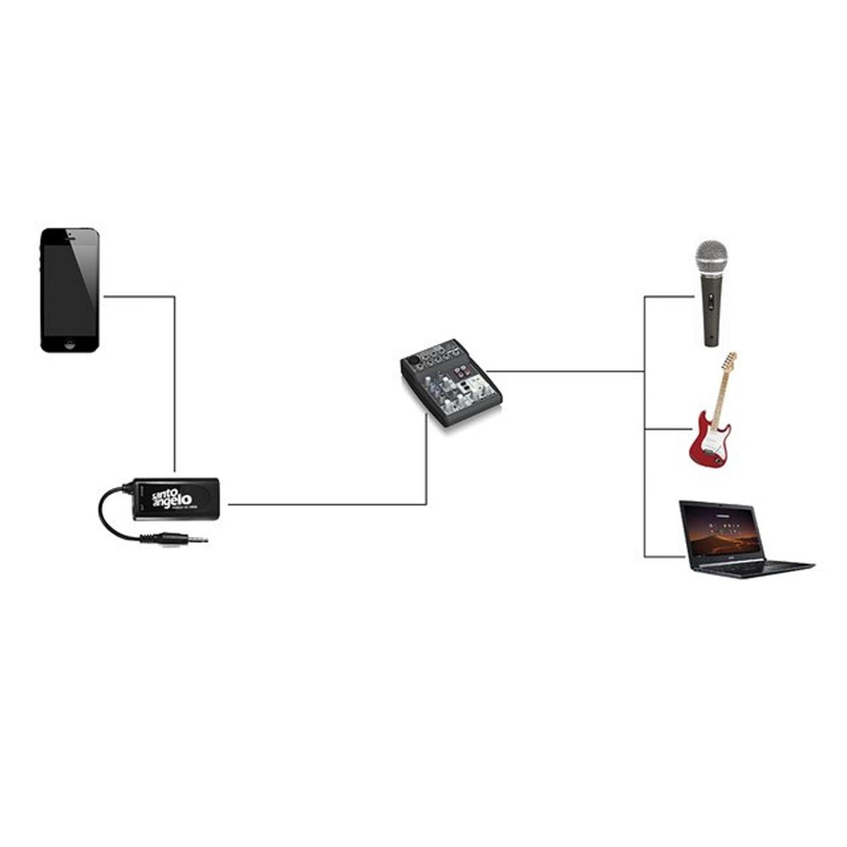 Interface Celular Instrumento Mesa de som Santo Angelo CSA