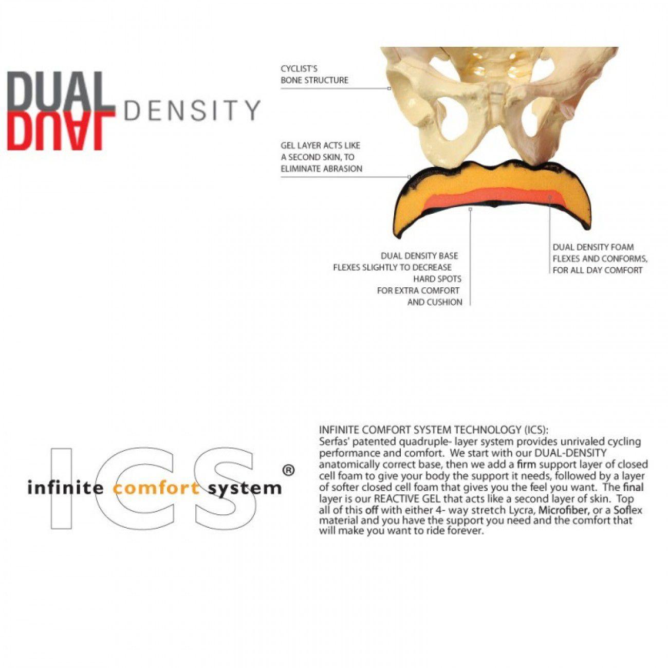 Selim Feminino Serfas DDL-CT Dual Density