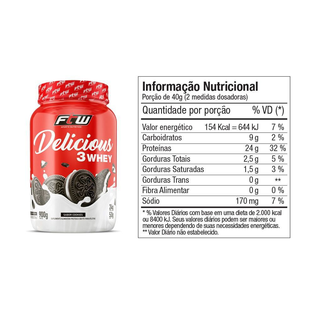 DELICIOUS WHEY FTW – 900g
