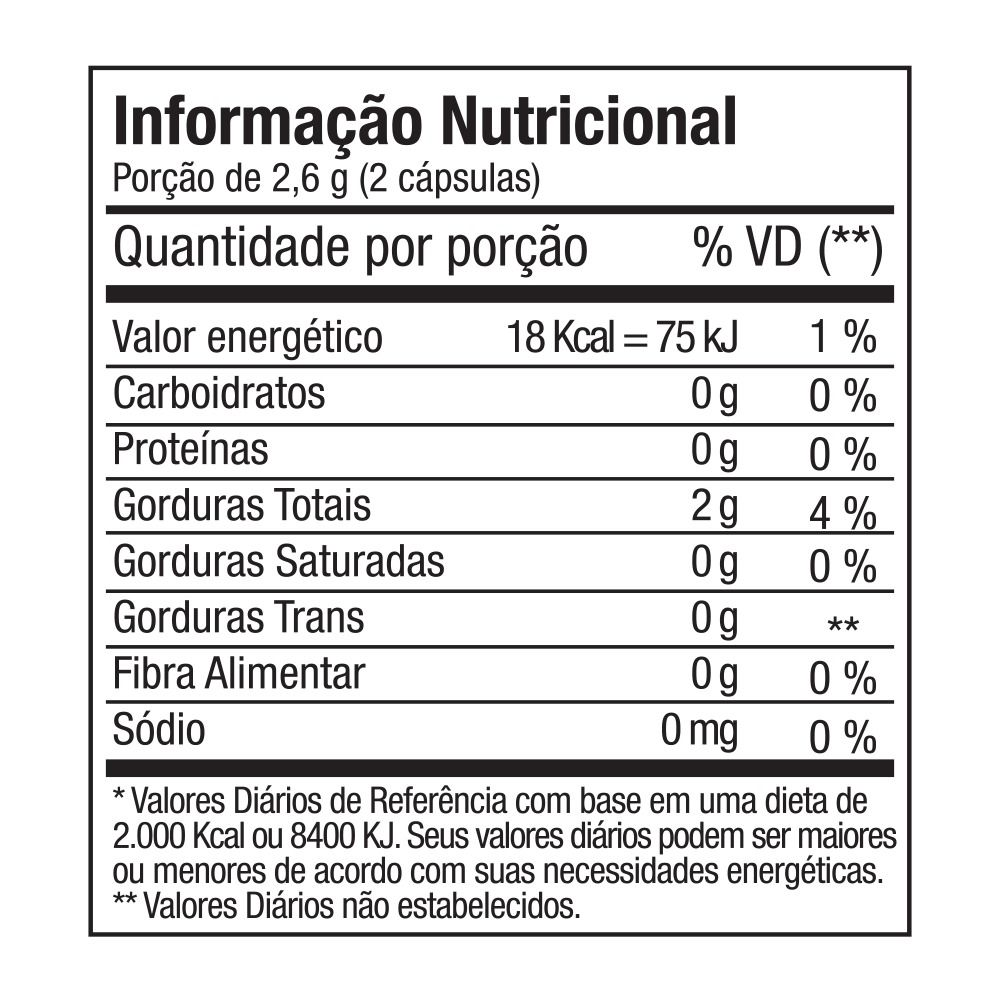 ÓLEO DE LINHAÇA 120 CÁPS - FITOWAY FARMA