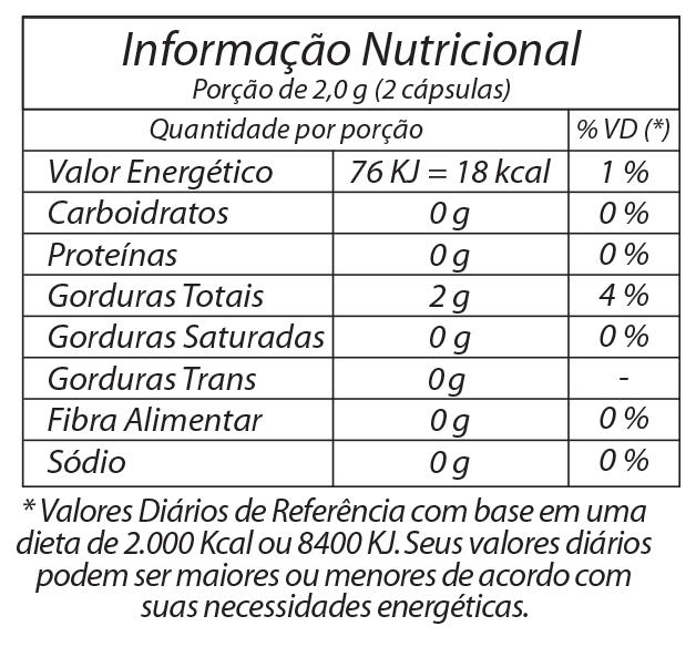 ÓLEO DE LINHAÇA FITOWAY 1.000mg - 60 CÁPSULAS