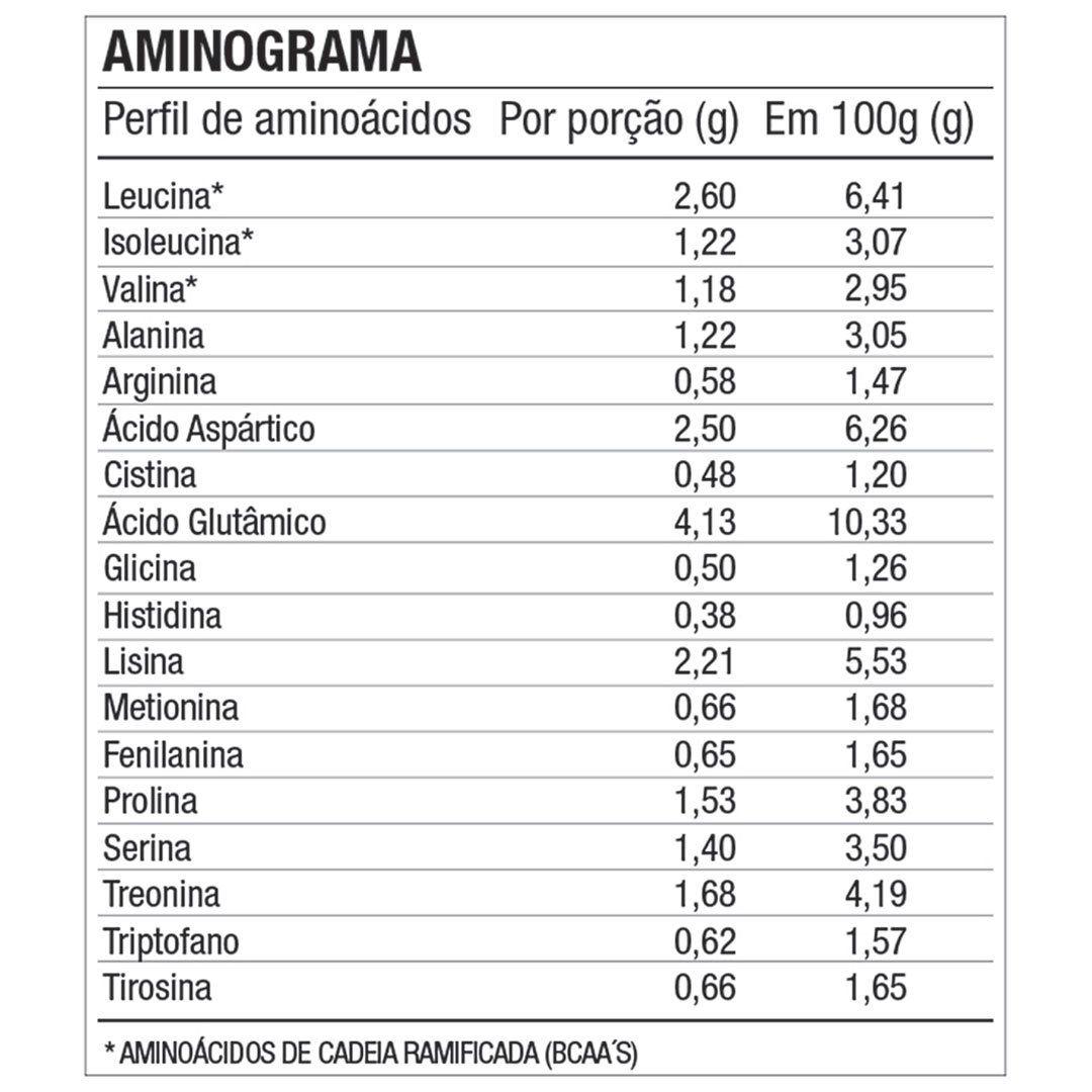 WHEY 3W PROTEIN FTW (CHOCOLATE, BAUNILHA, TORTA DE LIMÃO E MORANGO) - SACHÊ 2.270 GR  - Loja FTW