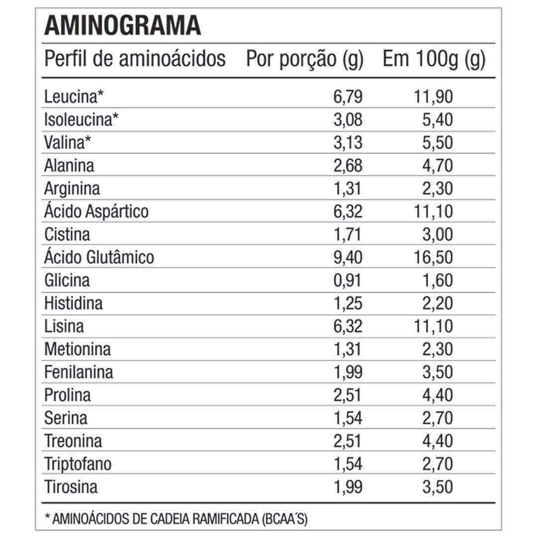 WHEY PROTEIN 100% ISOLATE FTW (BAUNILHA, CHOCOLATE E MORANGO) - 900G  - Loja FTW