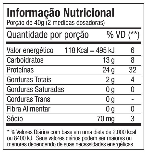 WHEY PROTEIN CONCENTRADO 60% FTW  - 900g