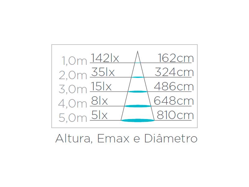 Arandela LED Stella STH6731/30 Effekt 2 Fachos Aberto/Aberto 8W 3000K IP65 Bivolt 60x90x120mm - Preto