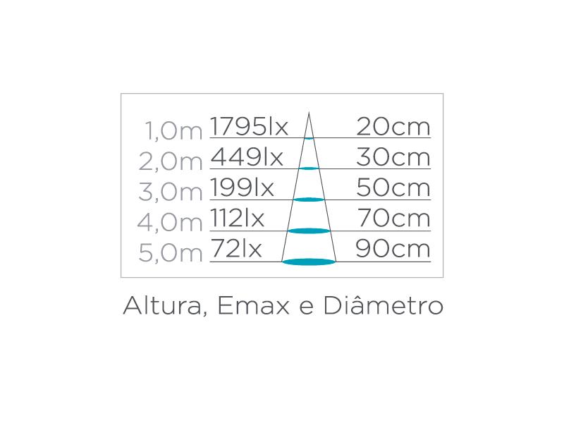 Arandela LED Stella STH6732/30 Effekt 2 Fachos Fechado/Aberto 8W 3000K IP65 Bivolt 60x90x120mm - Branco