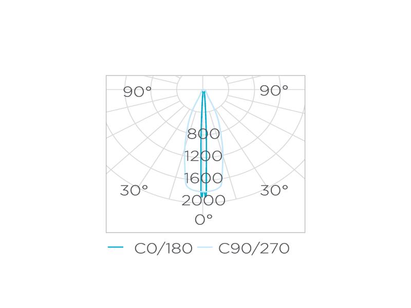 Arandela LED Stella STH6733/30 Effekt 2 Fachos Fechado/Aberto 8W 3000K IP65 Bivolt 60x90x120mm - Preto