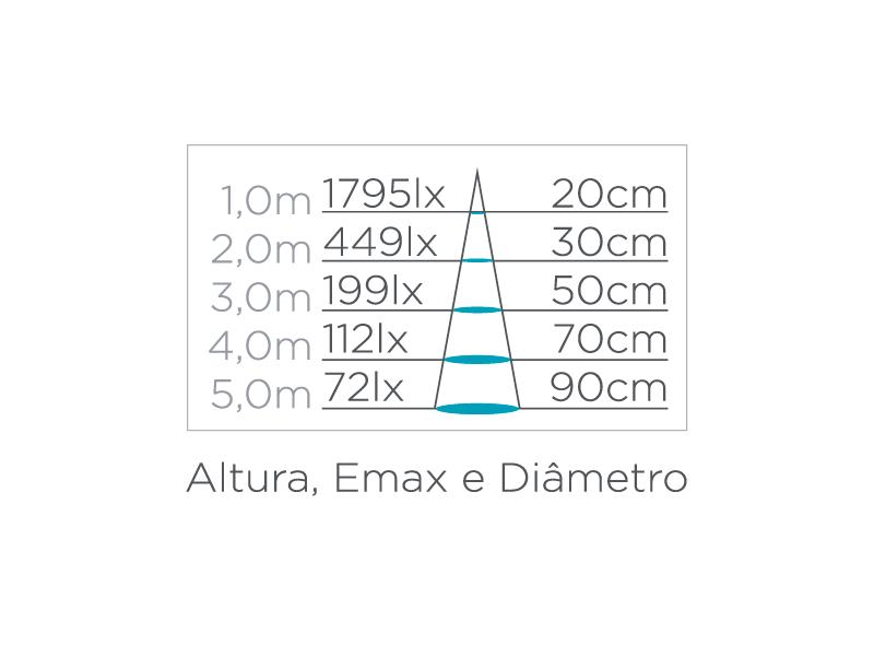 Arandela LED Stella STH6734/30 Effekt 1 Facho Aberto 4W 3000K IP65 Bivolt 60x90x120mm - Branco