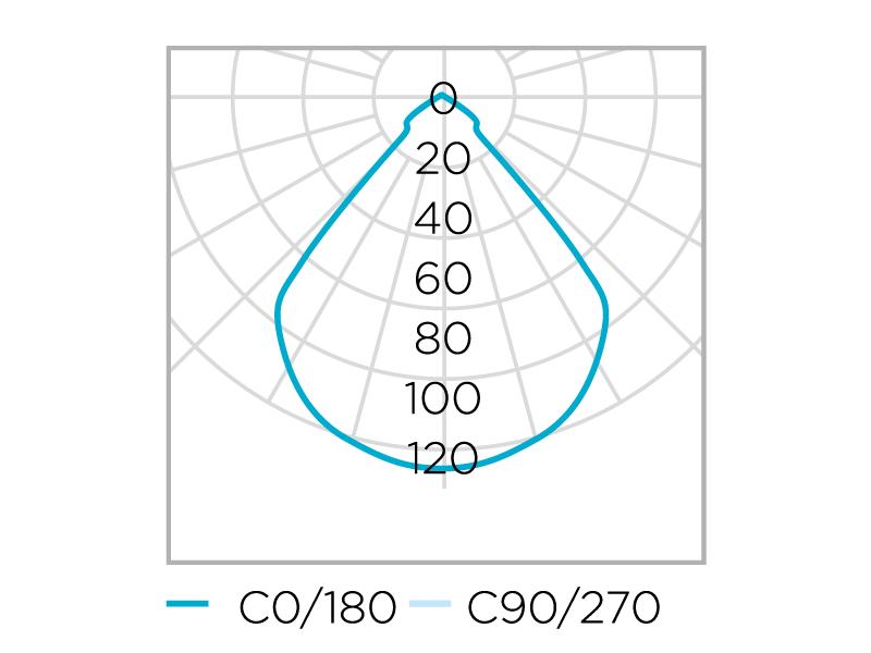 Arandela LED Stella STH7737/30 Effekt 2 Fachos Aberto/Aberto 8W 3000K IP65 Bivolt 60x90x120mm - Concreto