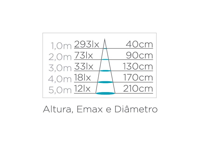 Balizador Solo LED Stella STH7709/30 Spur Quadrado Efeito 2W 3000K IP67 Bivolt