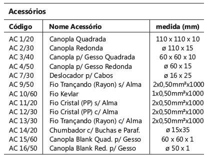 Deslocador P/ Cabos Usina 7/30 Acessórios Ø16x25mm