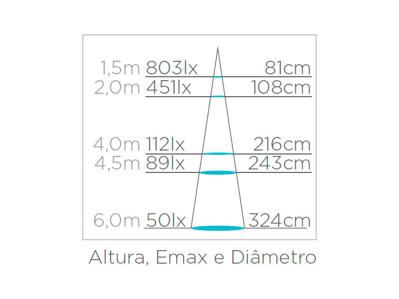 Espeto LED Stella STH7703/30 Focco 7W 3000K IP67 Bivolt - Preto