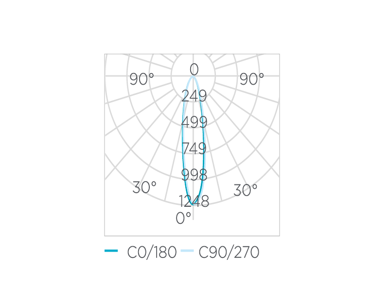 Lâmpada Led Stella STH6436/27 AR70 Evo GU10 Dimerizável 4,8W 2700K 24G Bivolt