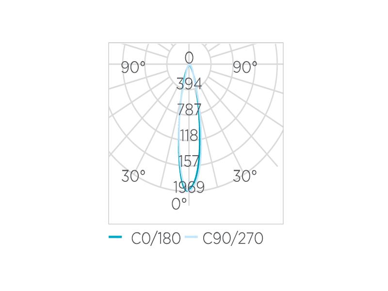 Lâmpada Led Stella STH6446/27 AR111 Evo GU10 Dimerizável 12W 2700K 24G Bivolt