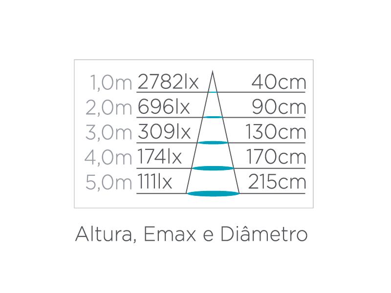Lâmpada Led Stella STH7085/27 Evo Dimerizável E27 PAR30 11W 2700K 25G Bivolt