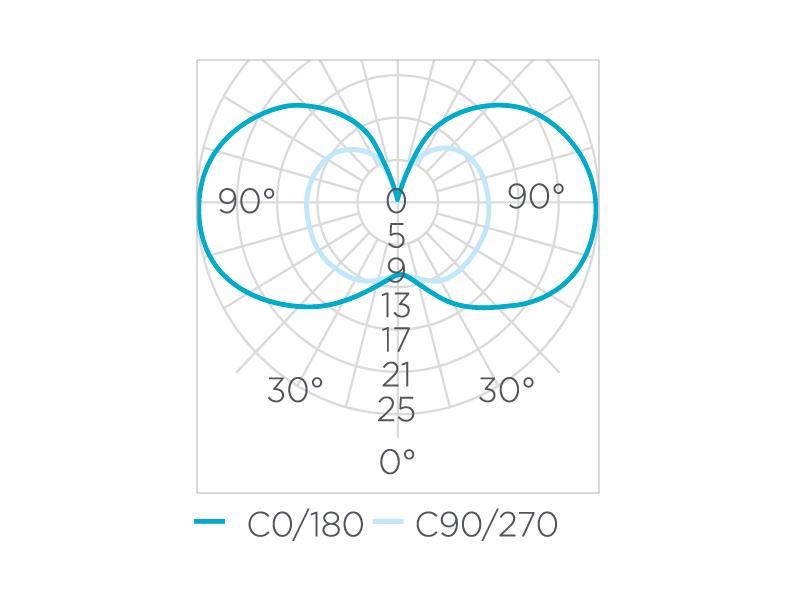 Lâmpada Led Sella STH7122/24 Bipino G9 Halopin 2,5W 2400K 280G 220V