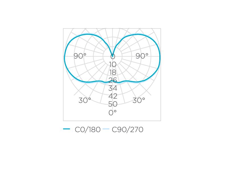 Lâmpada Led Stella STH7211/27 G95 Balloon Filamento E27 4W 2700K Bivolt 360G Certificada