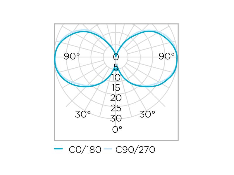 Lâmpada Led Stella STH7311/27 Vela Chama Filamento E14 2W 2700K 127V Certificada
