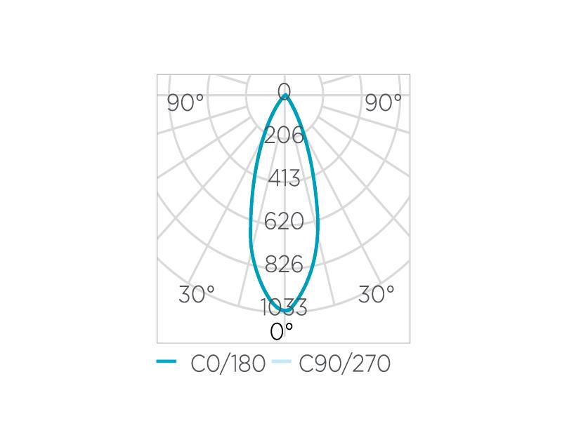 Lâmpada Led Stella STH7535/27 Evo GU10 Dimerizável 7W 2700K 36G Bivolt