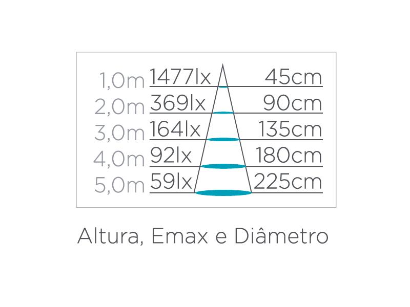 Lâmpada LED Stella STH8020/27 PAR20 E27 6W 2700K 25G Bivolt