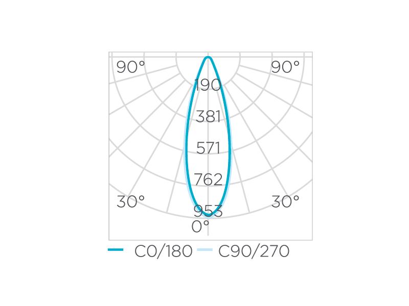 Lâmpada Led Stella STH8060/27 PAR20 E27 Dimerizável 6W 2700K 36G Bivolt