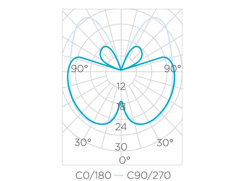 Lâmpada Led Stella STH8383/24 Vela Lisa Filamento Espiral E14 2,5W 2400K 300G 127V
