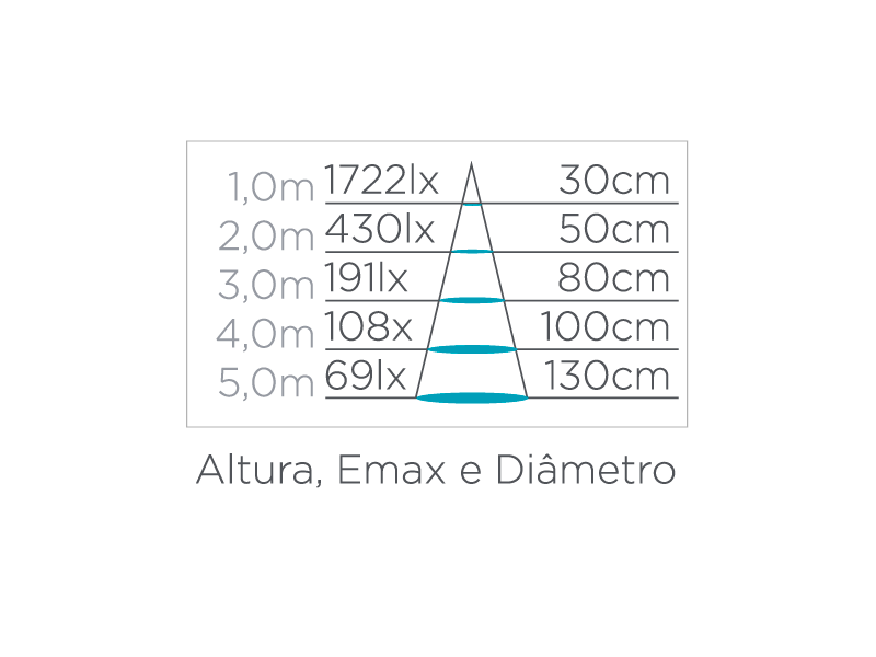 Lâmpada LED Stella STH8434/27 AR70 GU10 4,8W 2700K 24G Bivolt