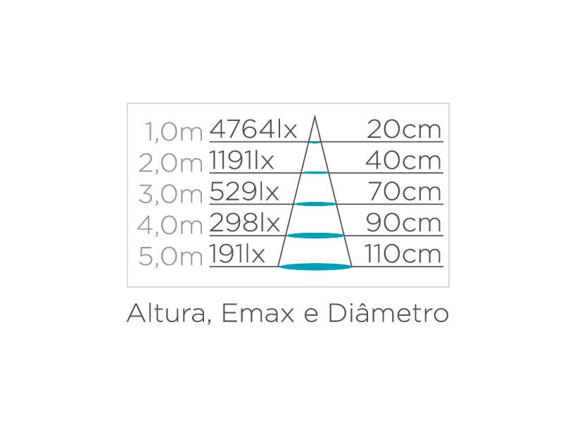 Lâmpada LED Stella STH8443/27 AR111 GU10 12W 2700K 12G Bivolt