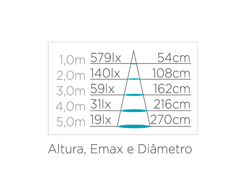 Lâmpada Led Stella STH8513/65 Mini Dicróica 3W 6500K 36G Bivolt