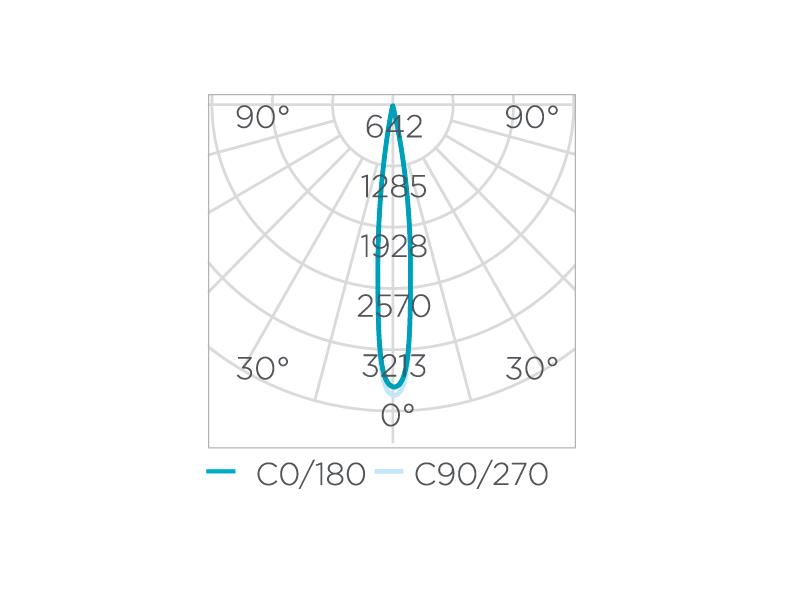 Lâmpada Led Stella STH8528/27 Dicróica GU10 Dimerizável 7W 2700K 15G Bivolt