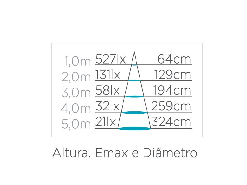 Lâmpada Led Stella STH8533/30 Dicróica GU10 3W 3000K 36G Bivolt
