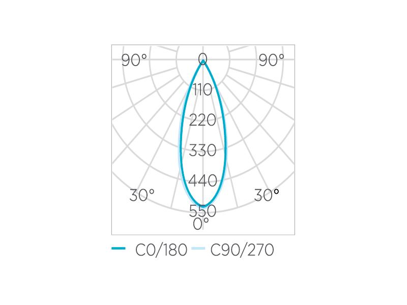Lâmpada LED Stella STH8534/27 Dicróica/PAR16 GU10 4W 2700K 36G Bivolt