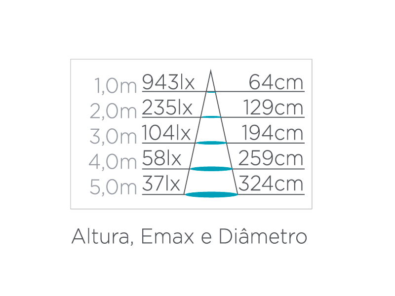 Lâmpada LED Stella STH8535/65 Dicróica/PAR16 GU10 6W 6500K 36G Bivolt