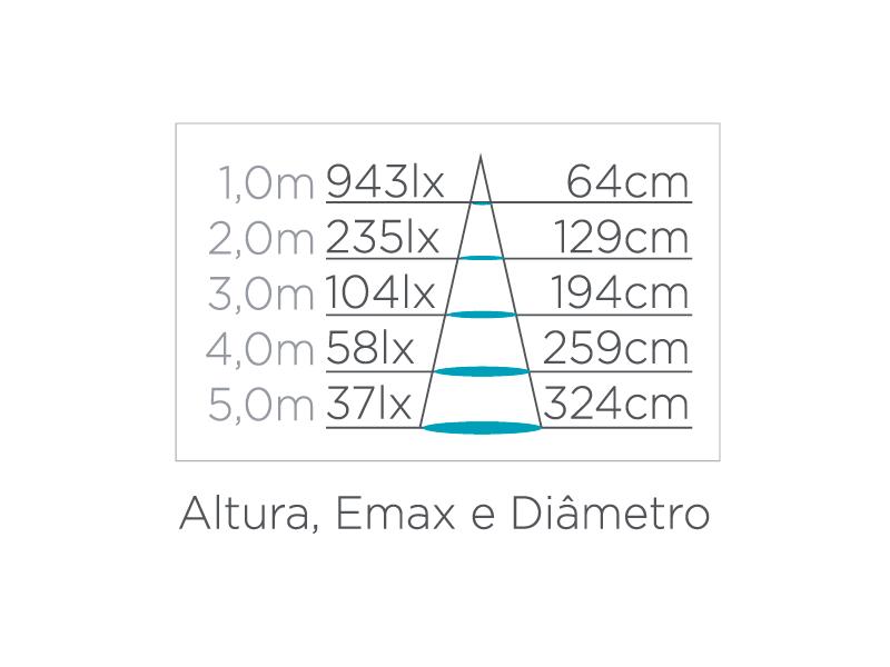 Lâmpada Led Stella STH8541/27 Dicróica GU10 Dimerizável 6W 2700K 36G 127V