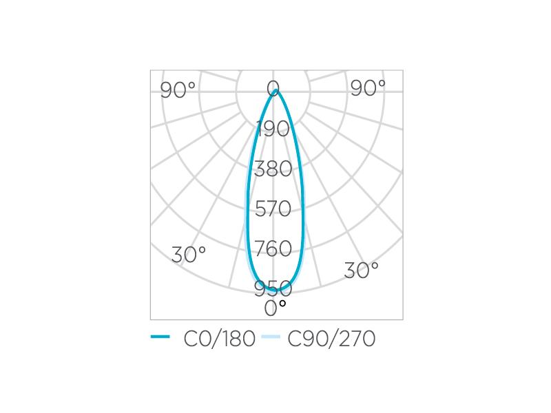 Lâmpada Led Stella STH8542/27 Dicróica GU10 Dimerizável 6W 2700K 36G 220V