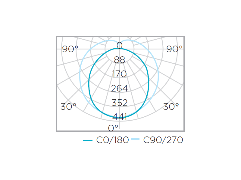 Lâmpada Led Stella STH8615/30 Tubular 18W 3000K 115cm T5 G5 Bivolt