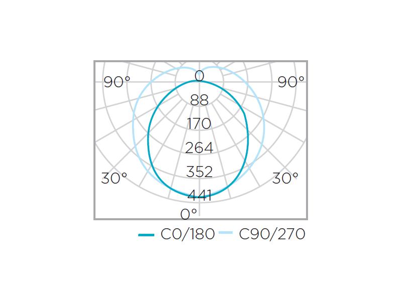 Lâmpada Led Stella STH8615/40 Tubular 18W 4000K 115cm T5 G5 Bivolt