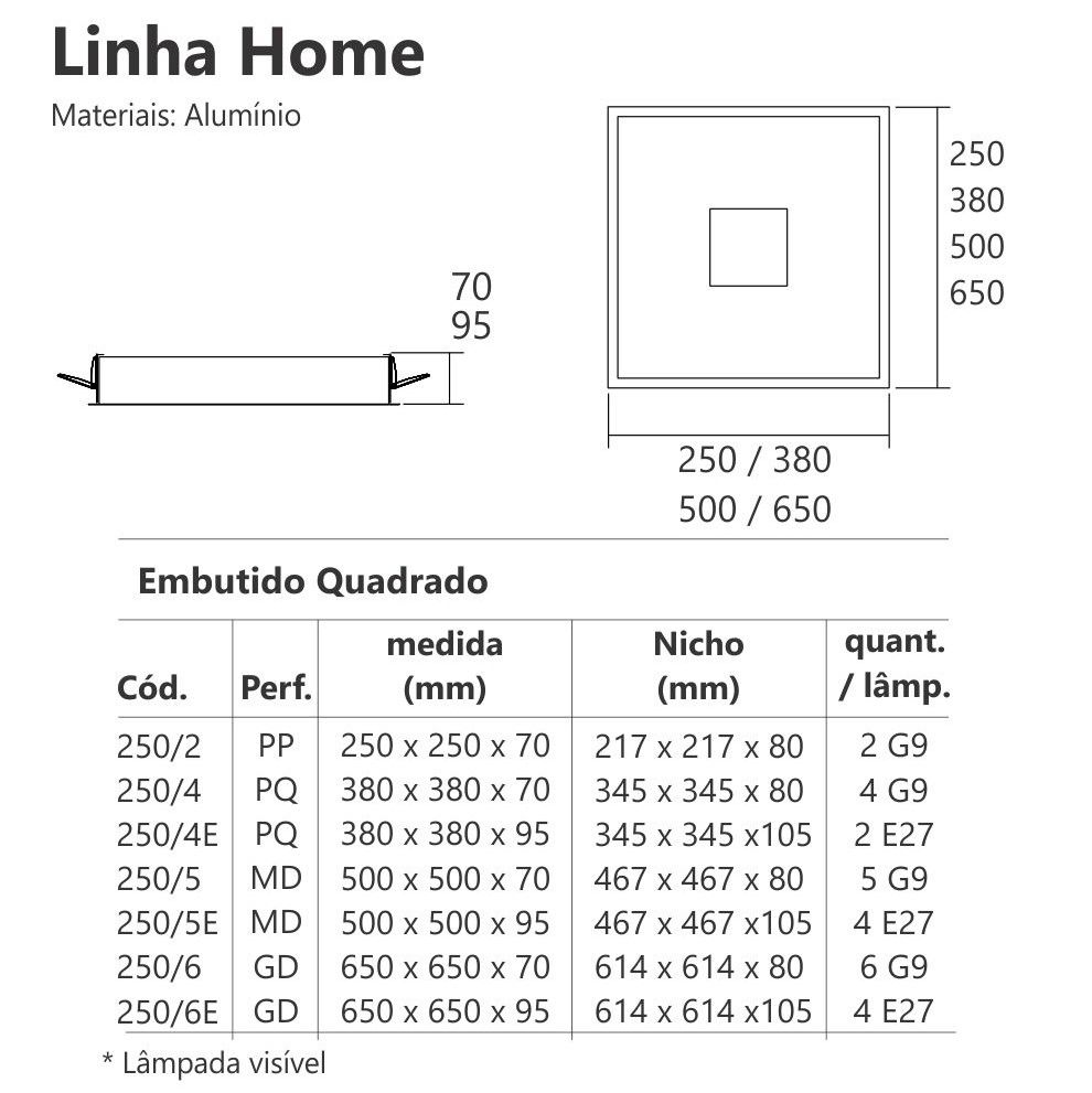 Luminária Embutir Usina 250/4E Home 2L Mini Bulbo E27 380x380mm