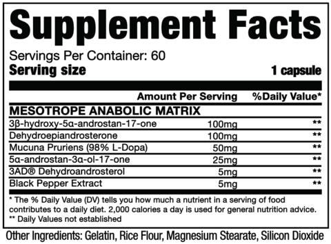 Mesotrope - Dragon Pharma