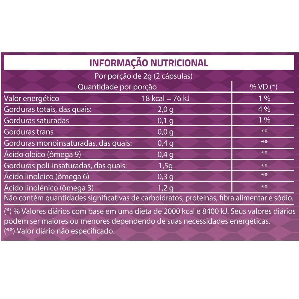ÓLEO DE LINHAÇA 60 Cápsulas Gelatinosas