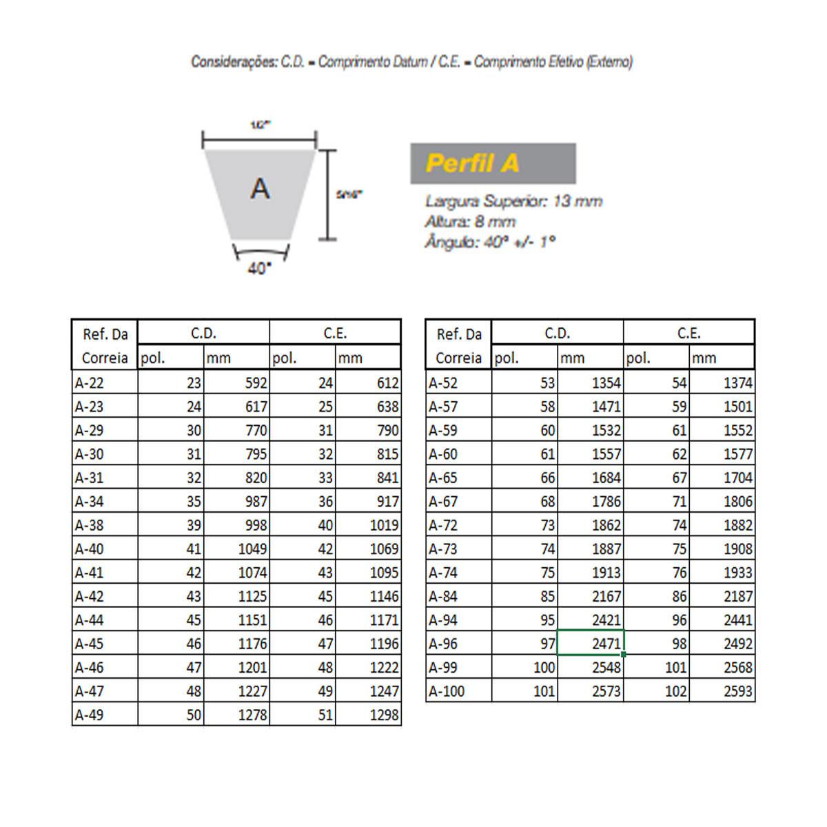 CORREIA INDUSTRIAL EM V A-67 RENOX