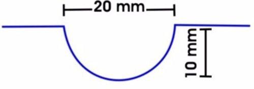 Furador Meia Lua - Semi Circular com Margeador - Manual