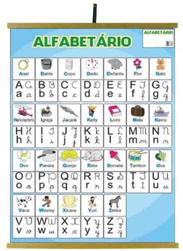 Painéis Educativos - Painel Alfabetário 1200x900mm