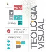 Teologia visual