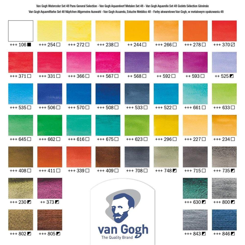 Aquarela Van Gogh estojo Metalico com 48 pastilhas